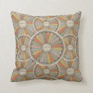 Math Geek's Vintage Multiplication Tables Cushion