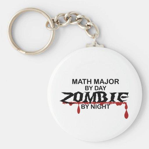 Math Major Zombie Key Chain