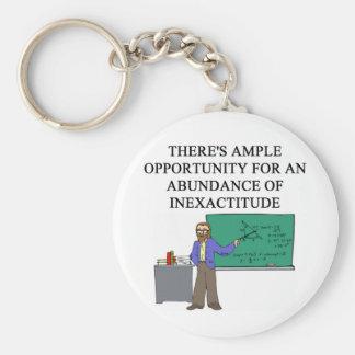 MATH onfusion Key Ring