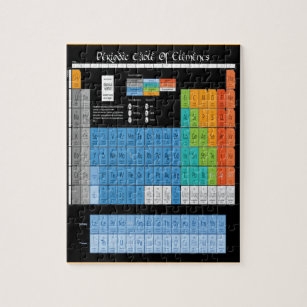 Math jigsaw puzzles zazzle math periodic table jigsaw puzzle urtaz Image collections