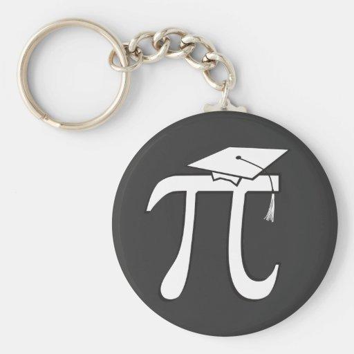 Math Pi Graduate