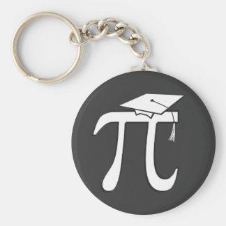Math Pi Graduate Basic Round Button Key Ring