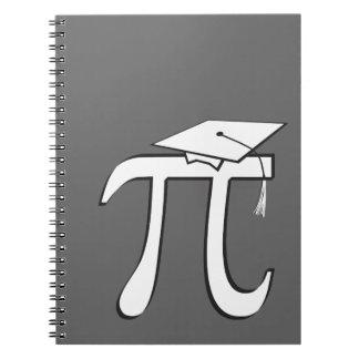 Math Pi Graduate Note Books