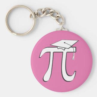 Math Pi Graduate PINK Basic Round Button Key Ring