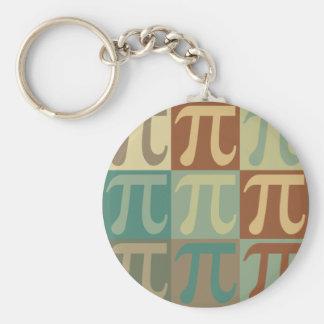 Math Pop Art Basic Round Button Key Ring