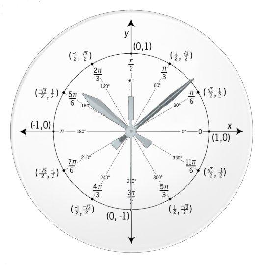 Math Wall Clock