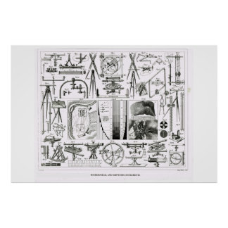 Mathematical and surveying instruments poster
