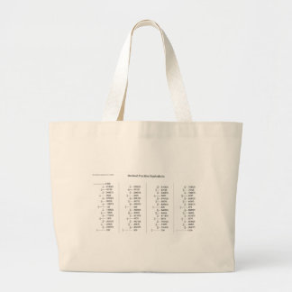 Mathematical Chart of Decimal Fraction Equivalents Jumbo Tote Bag