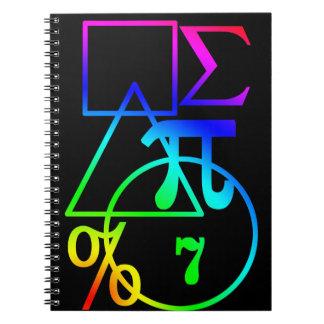 Mathematics Notebook