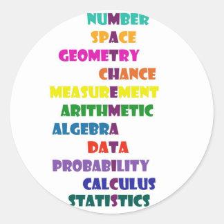 Mathematics Round Sticker