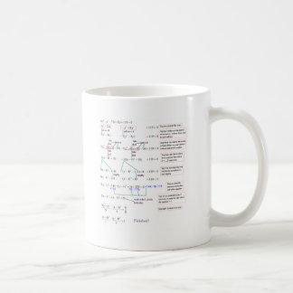 Maths Basic White Mug