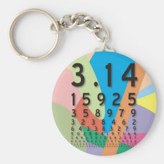 Maths: the colorful mathematical constant of Pi Basic Round Button Key Ring
