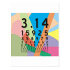 Maths: the colourful mathematical constant of Pi Postcard