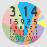 Maths: the colourful mathematical constant of Pi Round Sticker