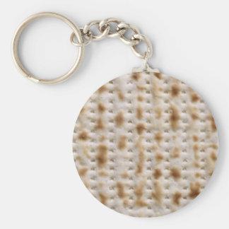 Matzoh Budget Keychain