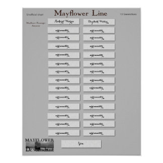 Mayflower Line - Richard Warren Poster