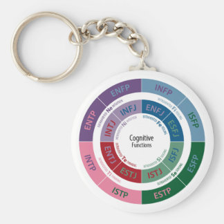 MBTI Personality: Cognitive Function Chart Basic Round Button Key Ring