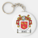 McGill Family Crest Keychain