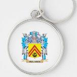 Mclaren Coat of Arms - Family Crest