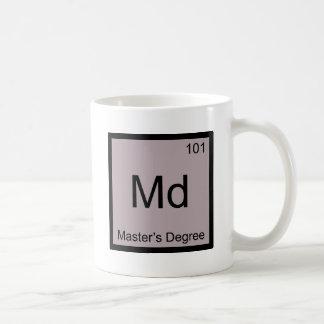 Md - Master's Degree Chemistry Element Symbol Tee Coffee Mug