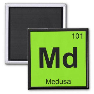 Md - Medusa Gorgon Chemistry Periodic Table Refrigerator Magnets