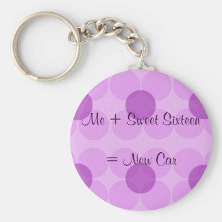 Me + Sweet Sixteen = New Car Key Ring