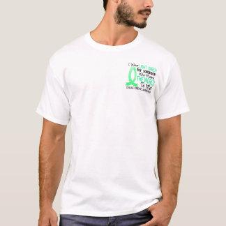 Means The World To Me Celiac Disease T-Shirt