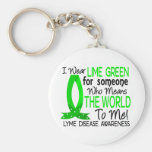 Means The World To Me Lyme Disease Basic Round Button Key Ring