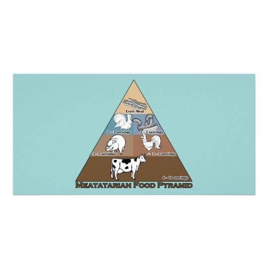 Meatatarian Food Pyramid Card