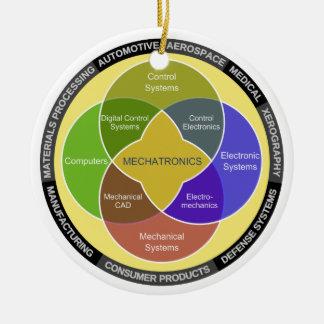 Mechatronics Circle Diagram Round Ceramic Decoration