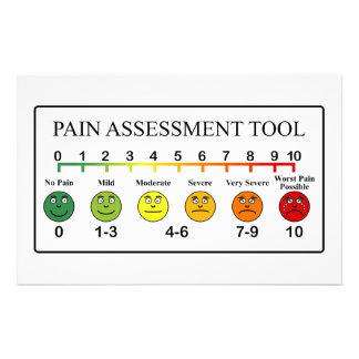Medical Pain Assessment Tool Chart Stationery Design