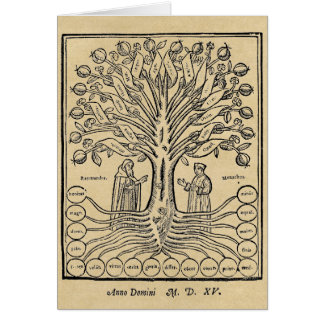Medieval Tree of Science Card