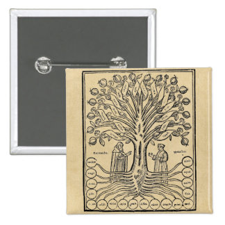 Medieval Tree of the Sciences 15 Cm Square Badge
