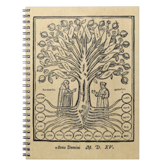 Medieval Tree of the Sciences Spiral Notebook