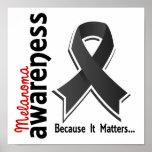Melanoma Awareness 5 Posters