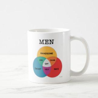 Men-diagram mug