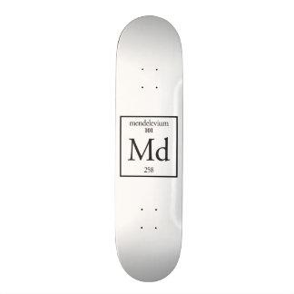 Mendelevium 20 Cm Skateboard Deck