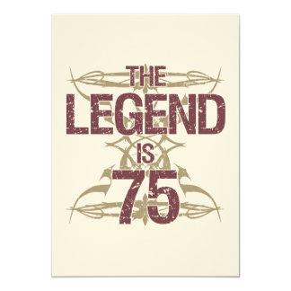 Men's Funny 75th Birthday Card