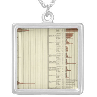 Men's life expectency silver plated necklace