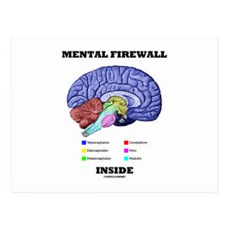 Mental Firewall Inside Anatomical Brain Post Cards