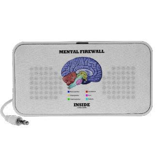 Mental Firewall Inside (Anatomical Brain) Laptop Speaker