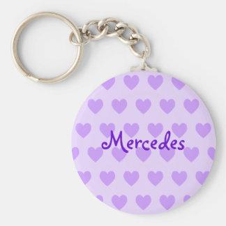 Mercedes in Purple Keychain