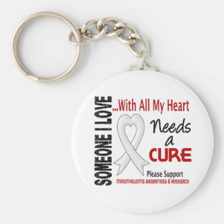 Mesothelioma Needs A Cure 3 Basic Round Button Key Ring