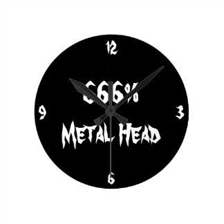 Metal Head Wall Clock