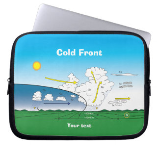 Meteorology Cold front Laptop Computer Sleeves