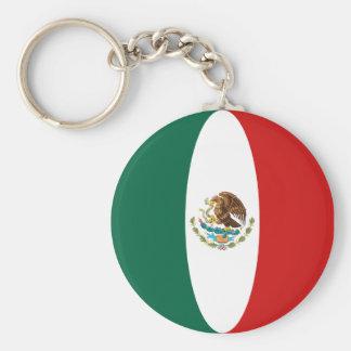 Mexico Fisheye Flag Keychain