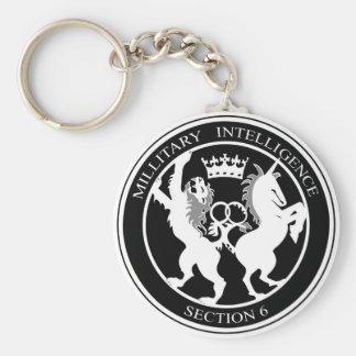 MI6 Logo Key Ring