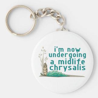Midlife Chrysalis Key Chains