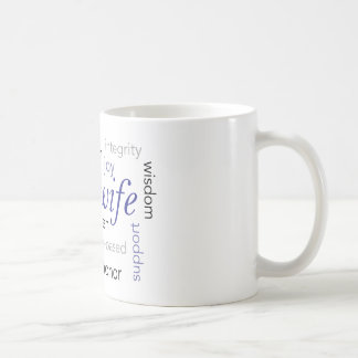midwife word cloud coffee mug