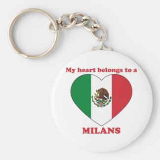 Milans Keychains